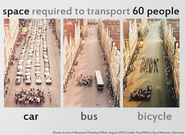 The Bicycle Effect