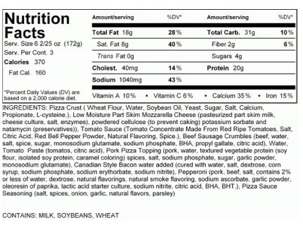How Is Stevia Listed On A Food Ingredient List